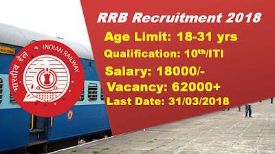 RRB Group-D Recruitment