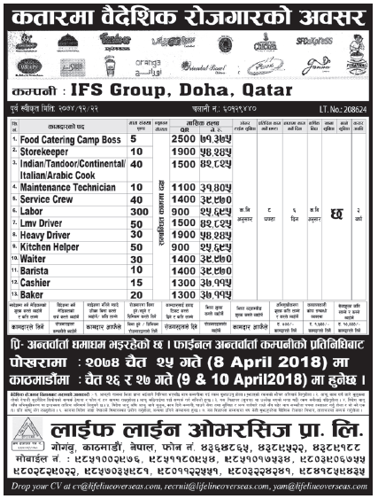 Jobs in Qatar for Nepali, Salary Rs 71,375