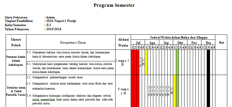 Download Program Semester Prosem Kimia Kurikulum 2013 Ayobain