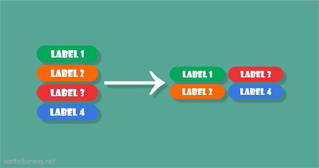 Cara Membuat Kotak Label Menjadi 2 Kolom