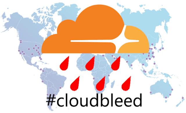 CloudBleed Vulnerability Impact