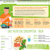 Herbalife- Asia Pacific Balanced Nutrition Survey 2017