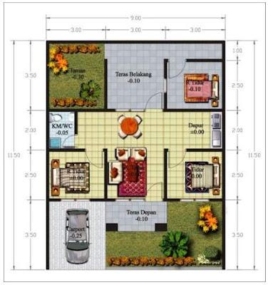 Contoh Denah Rumah Minimalis 1 Lantai 3 Kamar