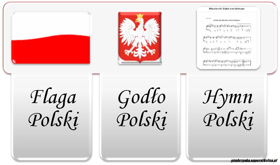 Polski Orzeł Prawdziwy Patriota - Blog Patriotyczny: POLSKIE ...