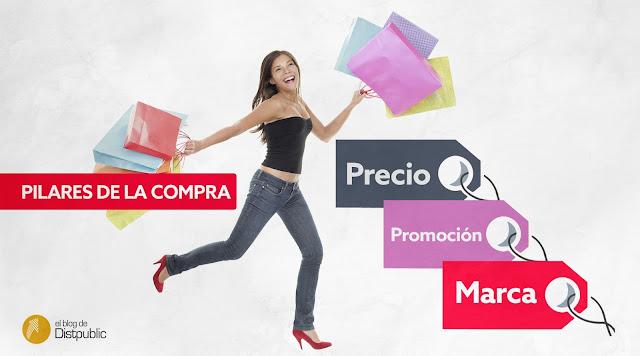compra, precio, promoción, marca