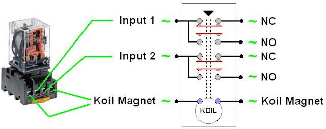 Kontak internal pada relay