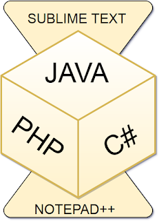 Compile and execute Java, C# and PHP from your favourite text