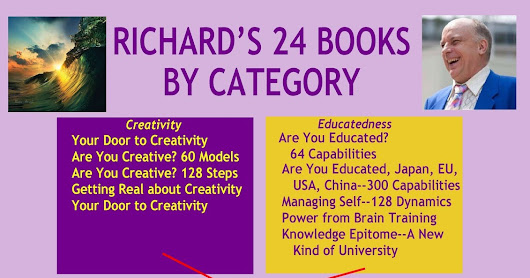 WORLD BEST CREATIVITY-INNOVATION-DESIGNTHINKING 26 BOOK LIBRARY AVAILABLE AT AMAZON NOW