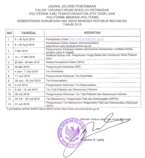 jadwal dan persyaratan calon taruna poltekip dan poltekim