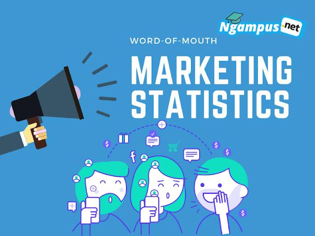 Word of Mouth (WOM) Strategi Pemasaran yang Paling Ampuh - Ngampus.net