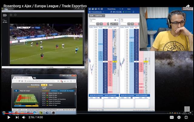 trade esportivo ao vivo