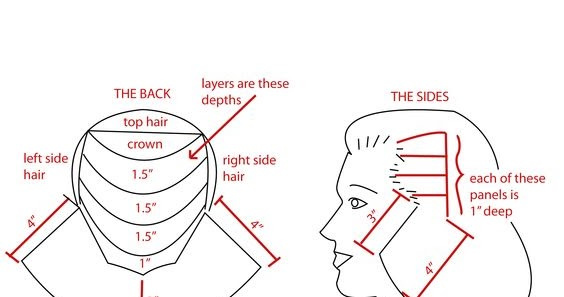 Degree Haircut  180 Degree Angle Haircut