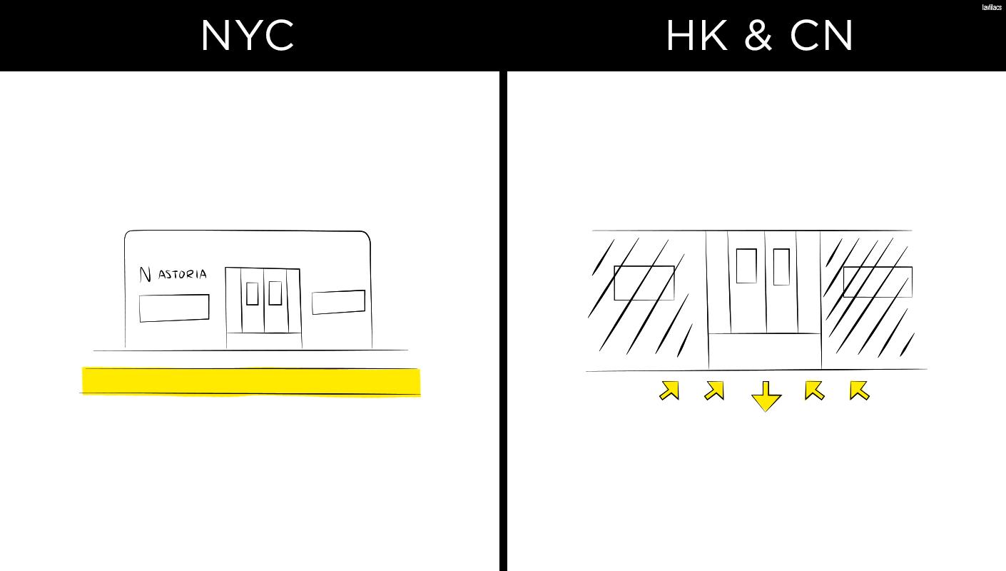lavlilacs Cultural Contrast: NYC, HK, CN // subway-metro platform