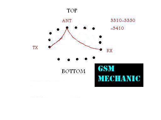 GSM Mechanic: Nokia 3310 No signal Network