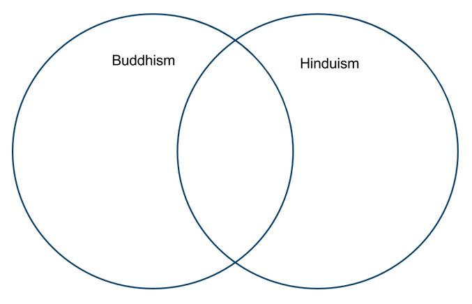 Ancient india and china venn diagram vatozozdevelopment ancient ccuart Image collections