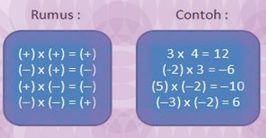 Cara Perhitungan Bilangan Bulat Makalah Anak Sd
