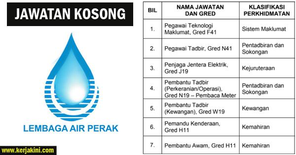 jawatan kosong lembaga air negeri perak
