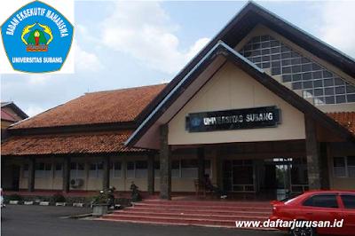 Daftar Fakultas dan Program Studi UNSUB Universitas Subang