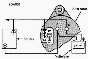 1963_hitachi_alternator_testing_datsun?resize=357%2C239 3 pin alternator wiring diagram the best wiring diagram 2017 how to test wiring harness on alternator at mr168.co