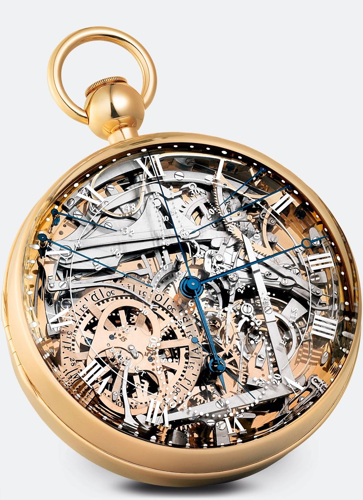 Mekanik saatin icadı
