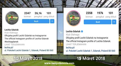 Lechia Gdansk Indonesia