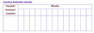 Kalender Musim PRA