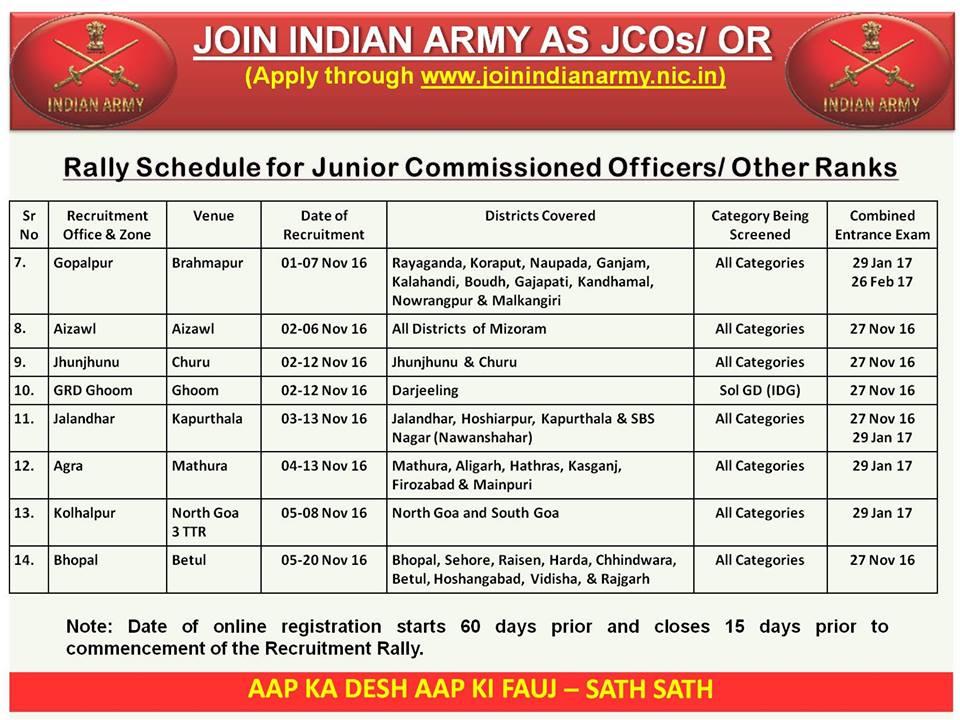Armybharti Rally Chart JCOs/OR 2016-17
