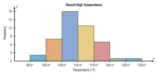 Memahami penyajian data statistika dalam tabel dan grafik blog poligon ccuart Choice Image