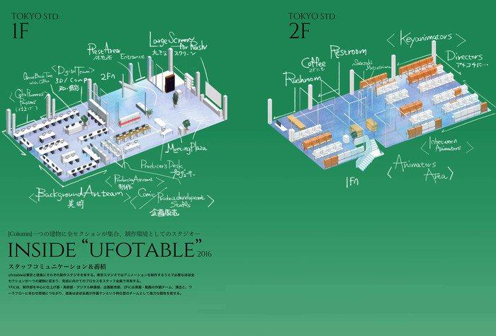 Ufotable - Como é o processo de produção digital de um filme como Fate