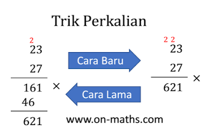 Gunakan trik ini!! Proses perkalian bilangan 2 angka jauh lebih cepat. Ayo buktikan sendiri!!