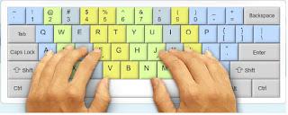 thiết lập phông chữ mặc định cho word