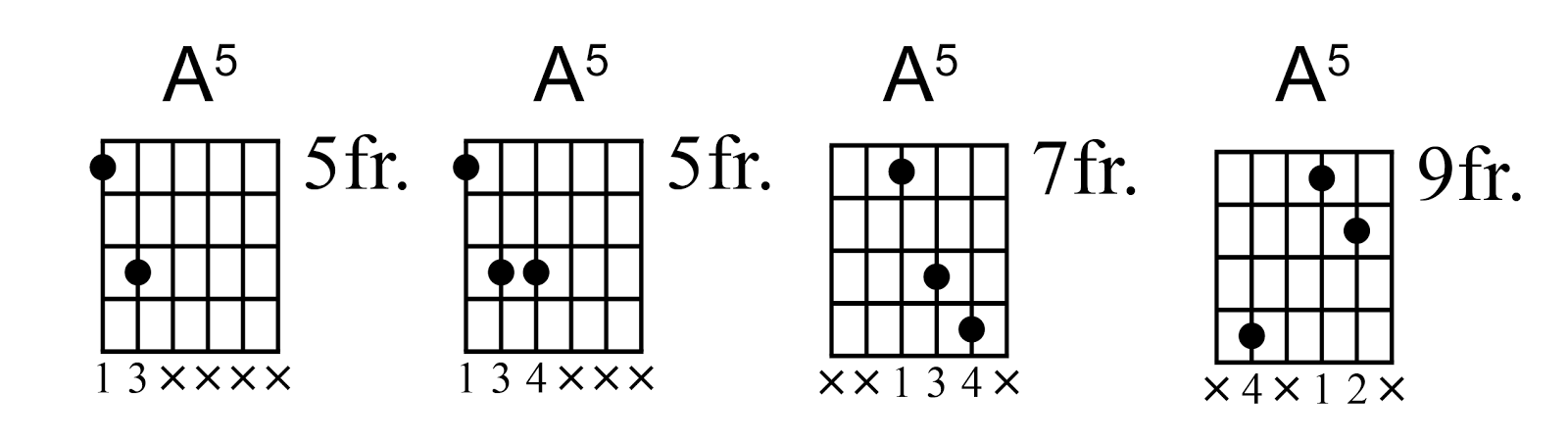 A5 Chord Images Chord Guitar Finger Position