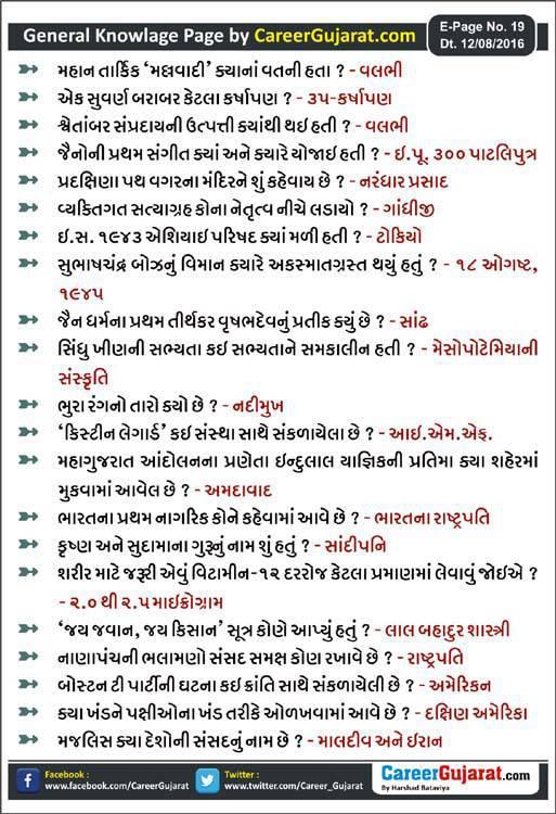 General Knowledge Page by Career Gujarat - Dt. 12/08/2016
