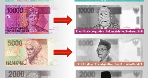 """Ketum PBNU """"KH Idham Chalid"""" Hiasi Uang Baru Pecahan 5000 Rupiah"""
