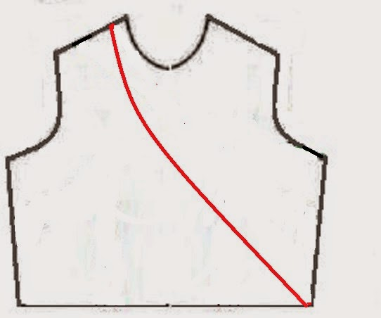 gráfico modificacion de patrón. Escote