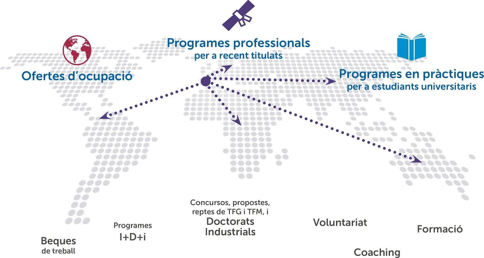 job-barcelona-2016