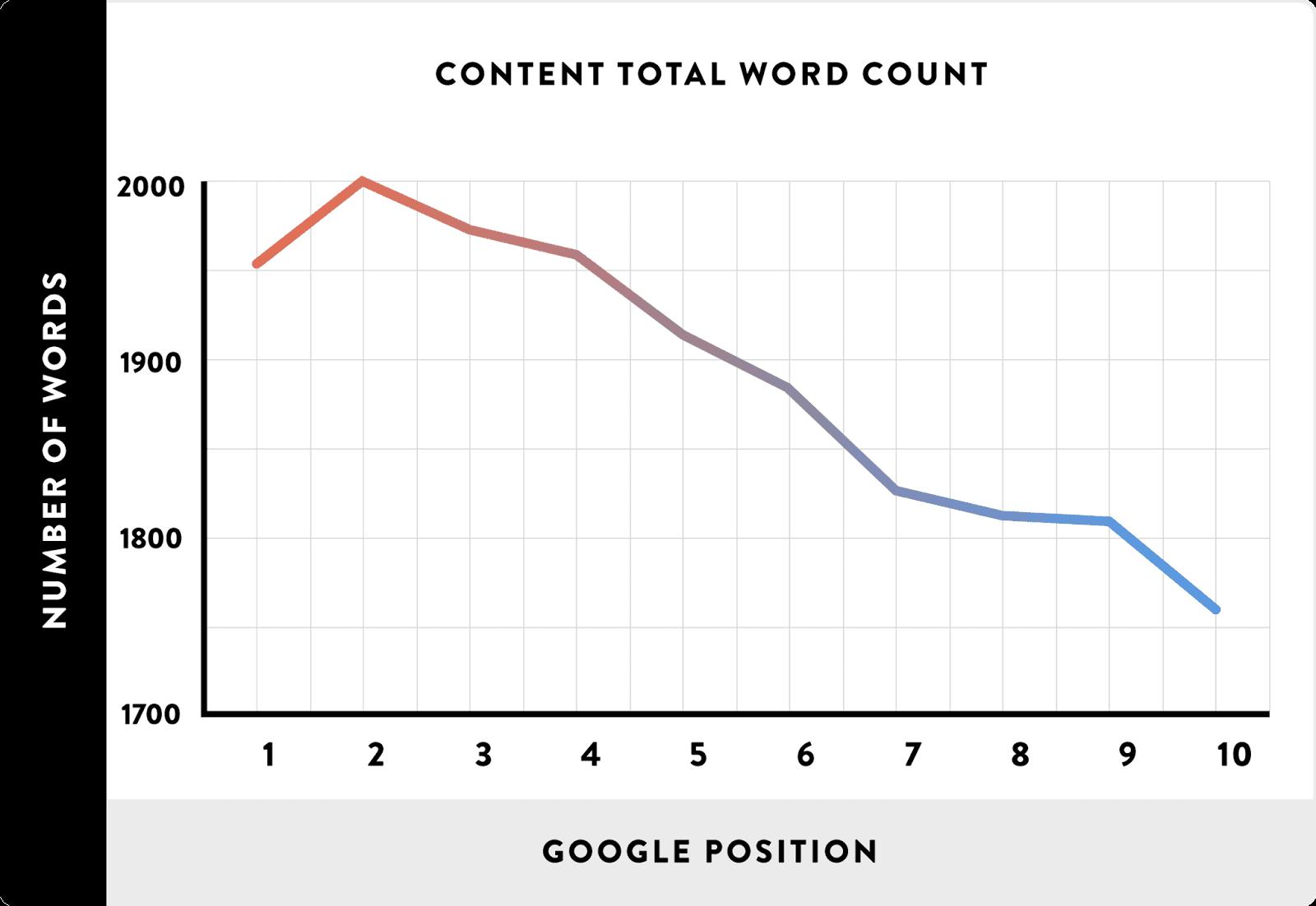 Cara Membuat Artikel Yang Baik Dan Berkualitas