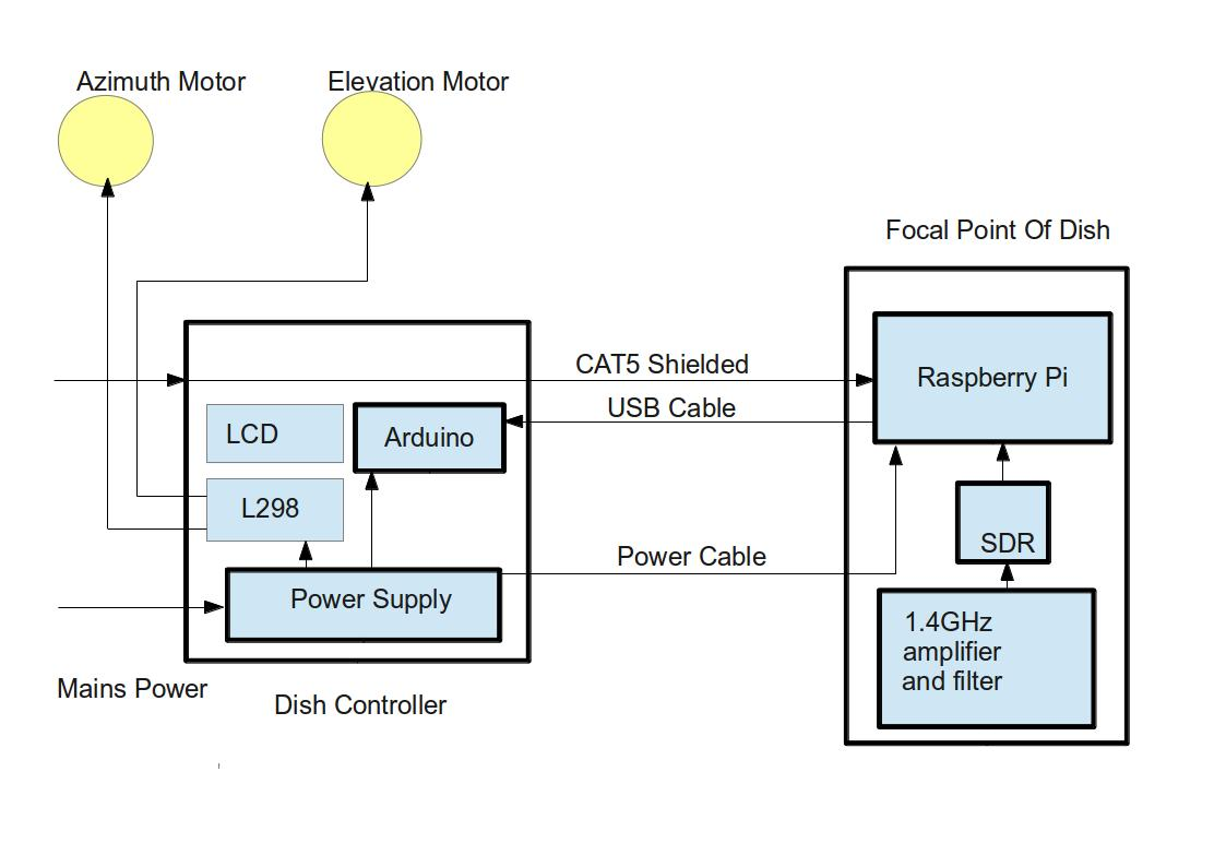 focal wiring diagram wiring diagramfocal wiring diagram wiring schematic diagram 12 shanwu cofocal wiring diagram wiring [ 1123 x 794 Pixel ]