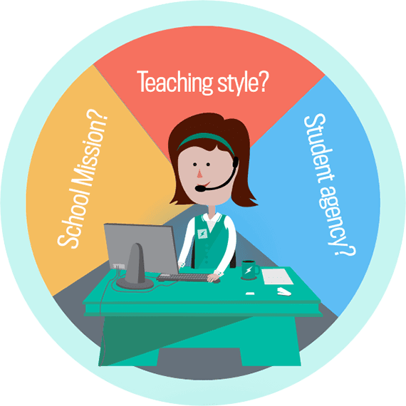 teaching style Learn how to adapt your teaching methods to accommodate different learning styles and help each student achieve their full potential.