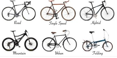 Bicycle Type