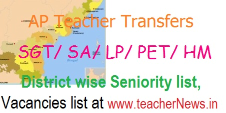 Teacher Transfers District Tentative Seniority list 2017 AP Transfers Vacancy for All Districts