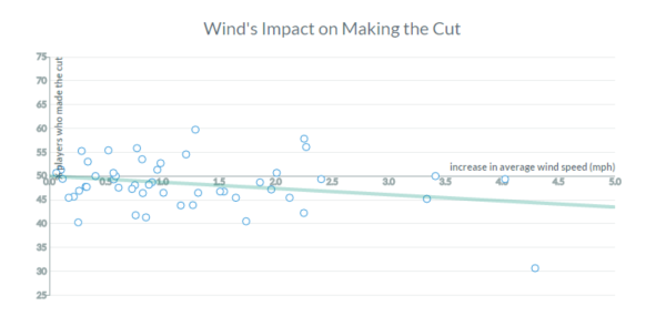 Homefield Lavs Wind vs Cut
