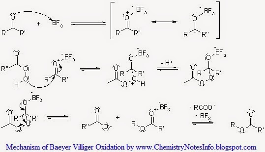 Mechanism of Baeyer Villiger Oxidation