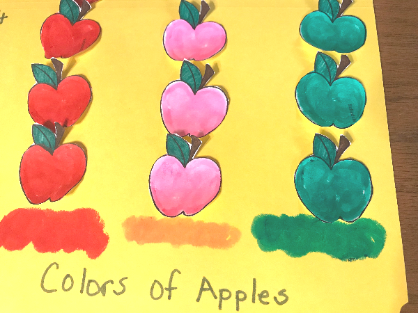 Apple graphing activity with Apple Farmer Annie