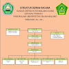Struktur Organisasi Racana Pramuka Pandega