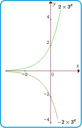Contoh Soal Dan Pembahasan Grafik Vektor Contoh 317