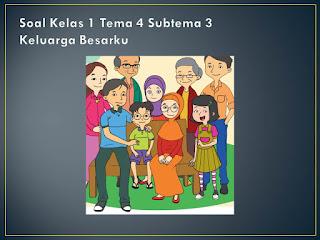 Soal Tematik Kelas 1 Tema 4 Subtema 3 Keluargaku