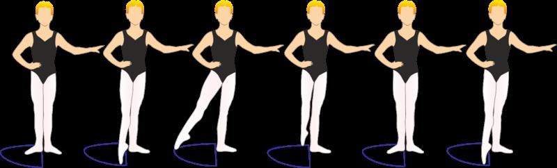 Resultat d'imatges de rond de jambes