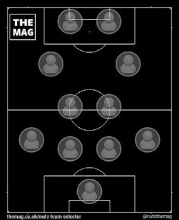 Gambar formasi 4-2-2-2 Heksagon Top Eleven kalahkan Formasi 4-1-4-1