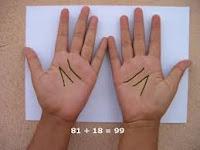 lafadz allah di taelapak tangan (www.allmipa.com)
